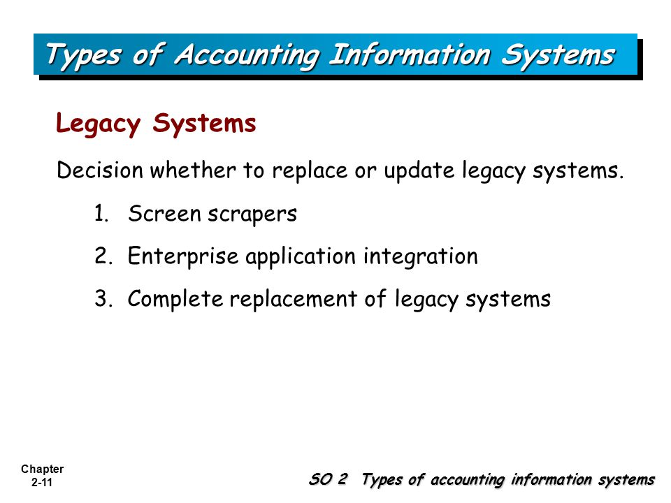 Chapter 2-11 SO 2 Types of accounting information systems Types of Accounting Information Systems Legacy Systems Decision whether to replace or update legacy systems.