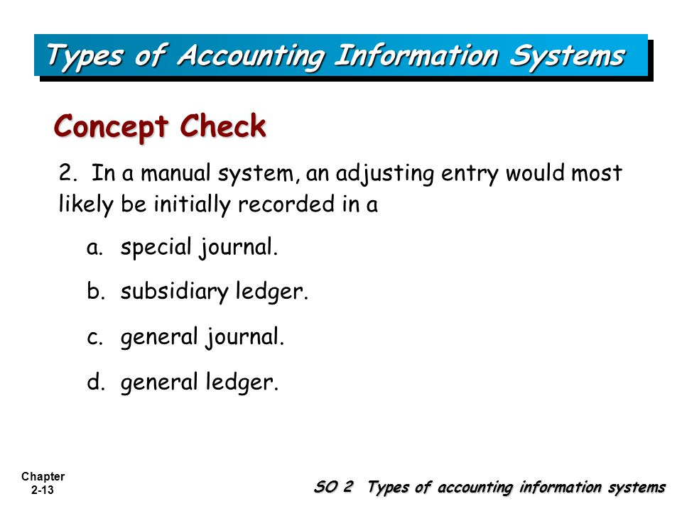 Chapter 2-13 b. subsidiary ledger. 2. In a manual system, an adjusting entry would most likely be initially recorded in a c. general journal. d. gener