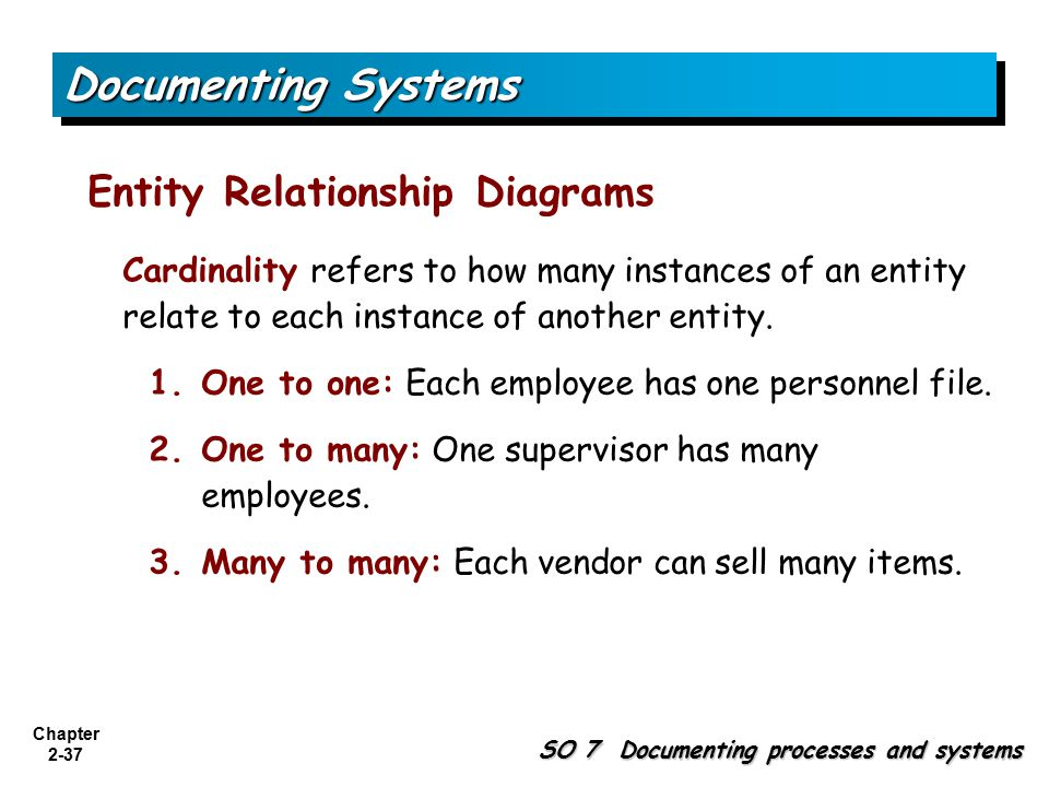 Chapter 2-37 Entity Relationship Diagrams SO 7 Documenting processes and systems Documenting Systems Cardinality refers to how many instances of an entity relate to each instance of another entity.