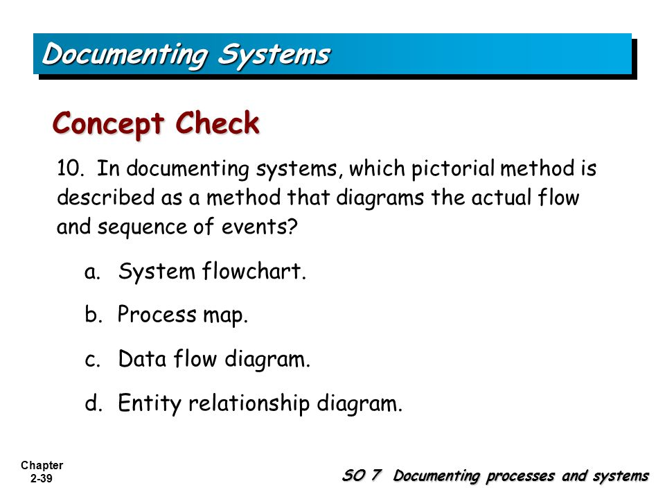 Chapter 2-39 b. Process map. 10. In documenting systems, which pictorial method is described as a method that diagrams the actual flow and sequence of