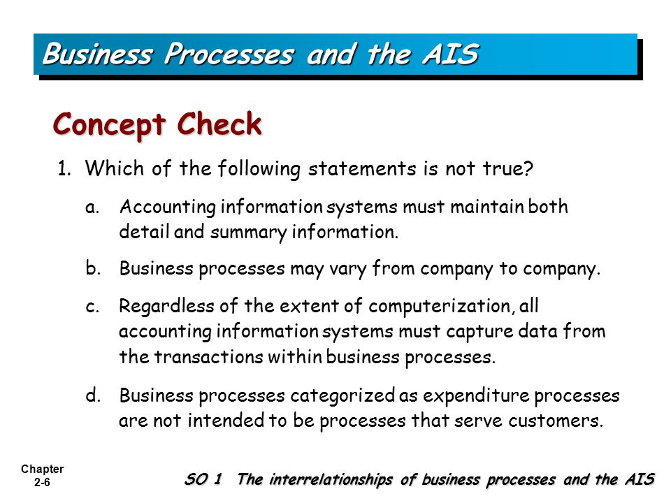 Chapter 2-6 b.Business processes may vary from company to company.