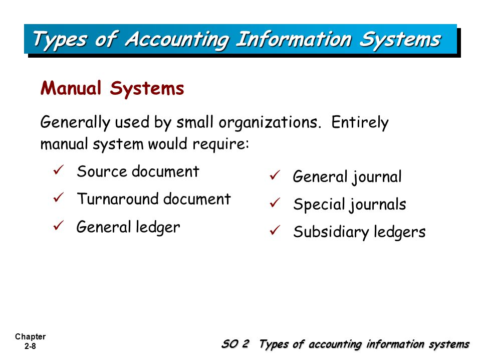 Chapter 2-8 SO 2 Types of accounting information systems Types of Accounting Information Systems Manual Systems Generally used by small organizations.