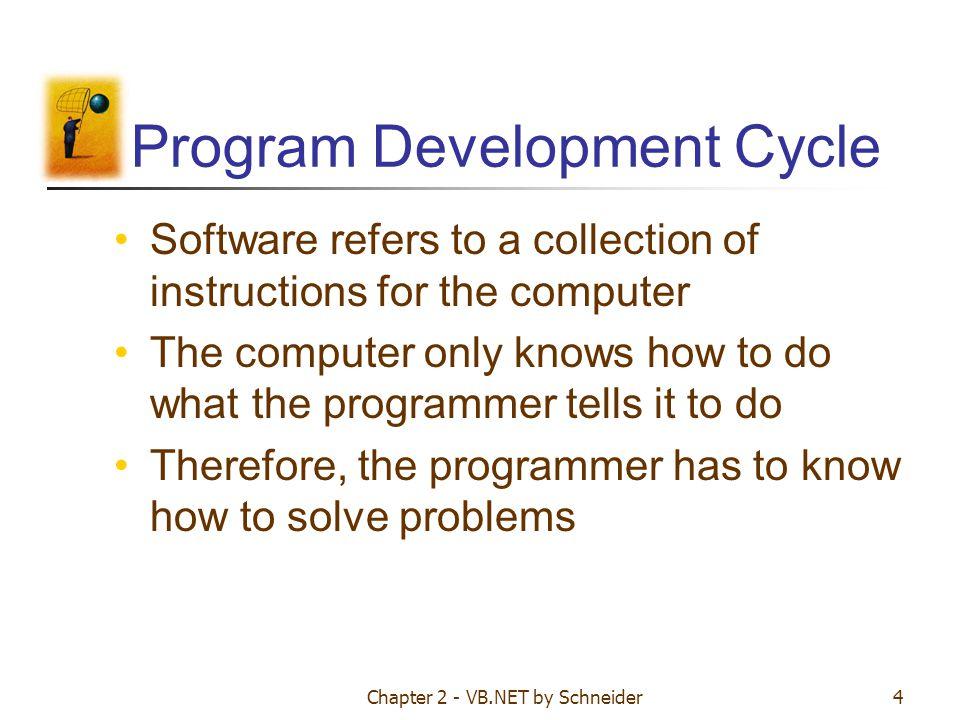 Chapter 2 - VB.NET by Schneider15 Algorithm 1.