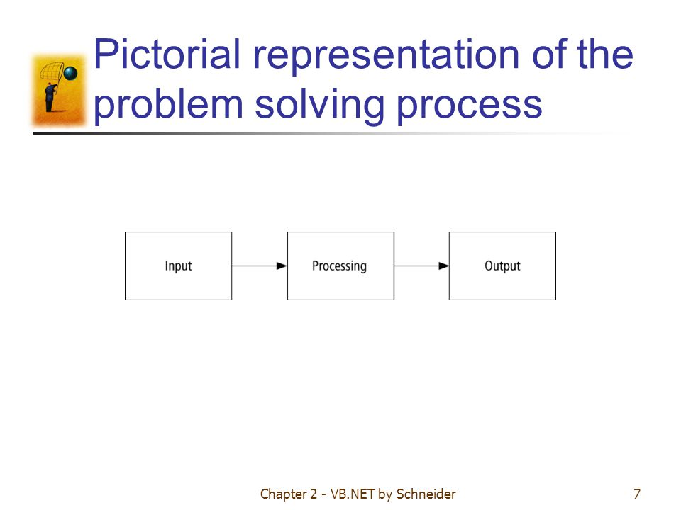 Chapter 2 - VB.NET by Schneider38 Comments continued There are four primary logical programming constructs sequence decision loop unconditional branch