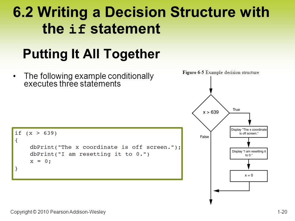 Copyright © 2010 Pearson Addison-Wesley 6.2 Writing a Decision Structure with the if statement 1-20 The following example conditionally executes three