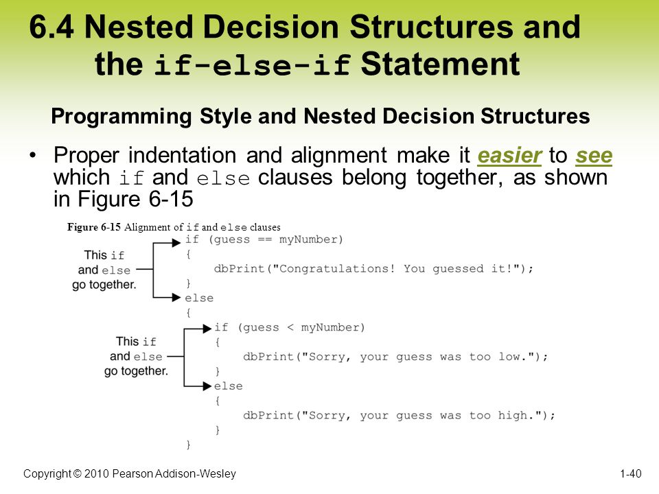 Copyright © 2010 Pearson Addison-Wesley 6.4 Nested Decision Structures and the if-else-if Statement Proper indentation and alignment make it easier to