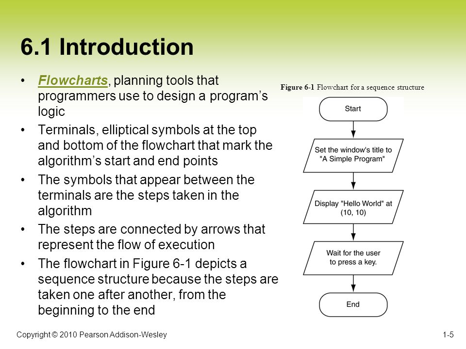 Copyright © 2010 Pearson Addison-Wesley 6.1 Introduction Flowcharts, planning tools that programmers use to design a program's logic Terminals, ellipt