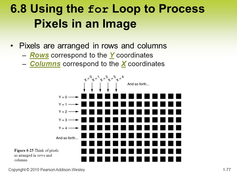 Copyright © 2010 Pearson Addison-Wesley 6.8 Using the for Loop to Process Pixels in an Image 1-77 Pixels are arranged in rows and columns –Rows corres