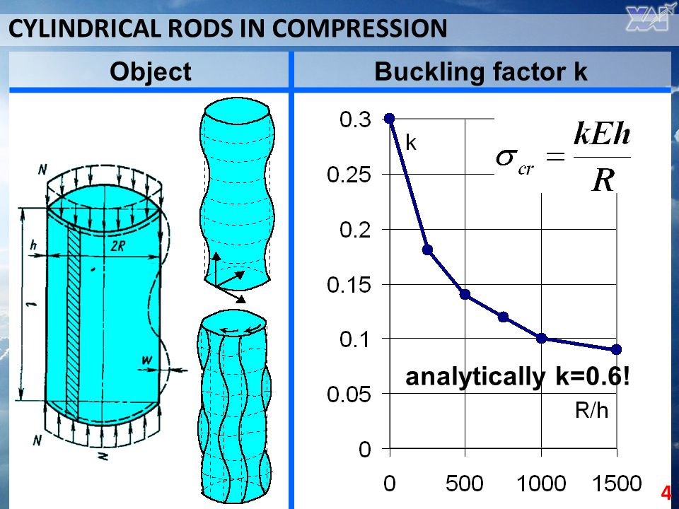 SHPERICAL SHELL UNDER EXTERNAL PRESSURE ObjectBuckling factor k 5 analytically k=0.6!