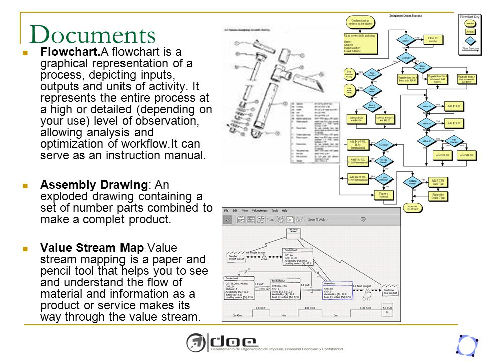 Documents Flowchart.A flowchart is a graphical representation of a process, depicting inputs, outputs and units of activity. It represents the entire