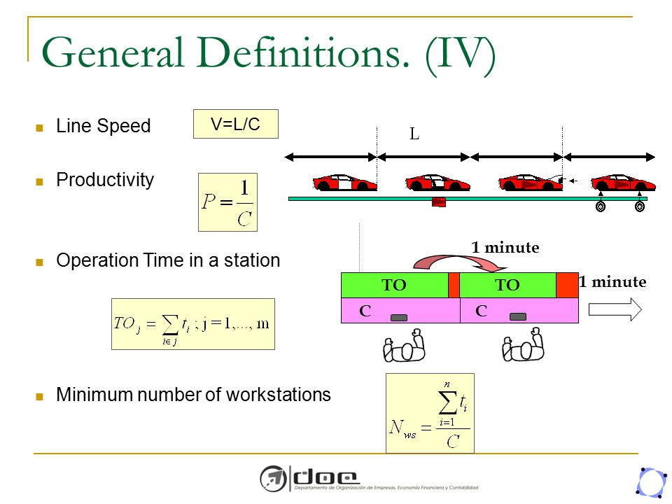 General Definitions. (IV) Line Speed Productivity Operation Time in a station Minimum number of workstations V=L/C 1 minute TO 1 minute CC
