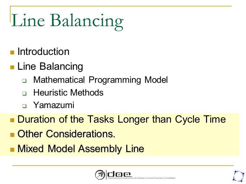 Line Balancing Introduction Line Balancing  Mathematical Programming Model  Heuristic Methods  Yamazumi Duration of the Tasks Longer than Cycle Tim