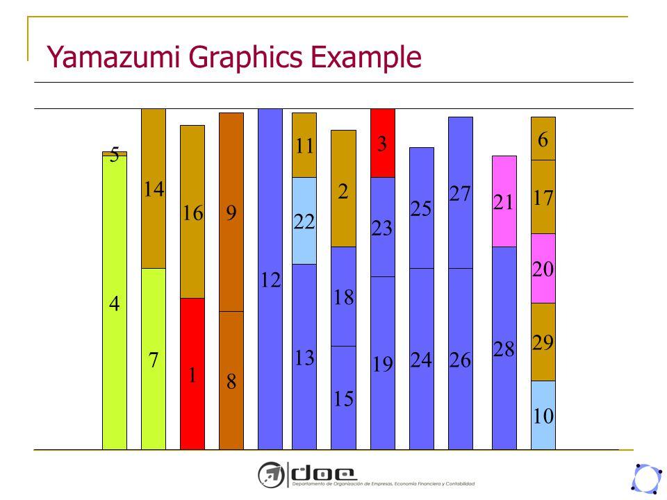 1 2 3 4 5 6 7 8 17 18 19 20 21 22 23 24 25 26 27 28 29 16 14 9 12 13 15 10 11 Yamazumi Graphics Example