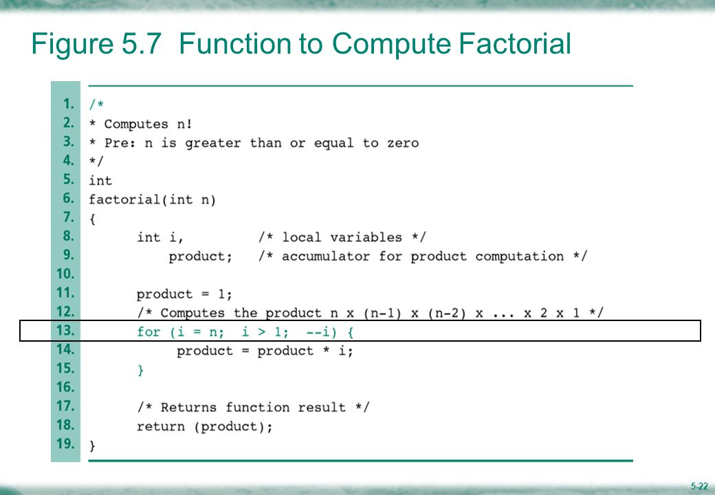 5-22 Figure 5.7 Function to Compute Factorial