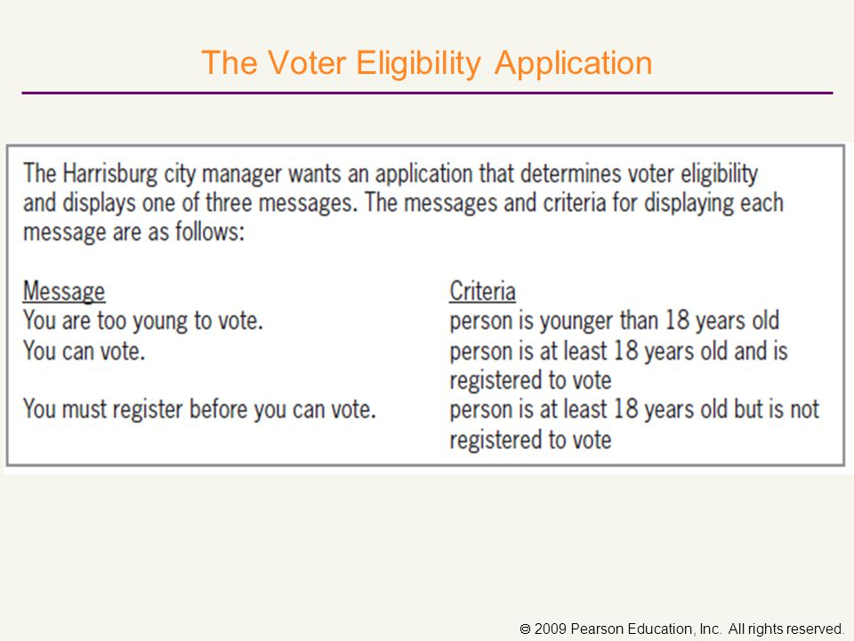 2009 Pearson Education, Inc. All rights reserved. The Voter Eligibility Application