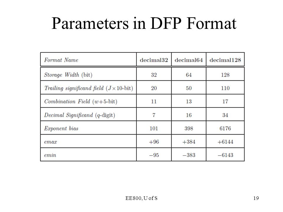 EE800, U of S19 Parameters in DFP Format