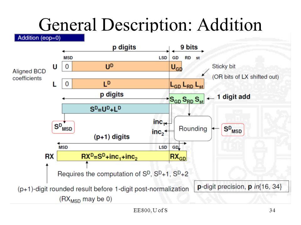 EE800, U of S34 General Description: Addition