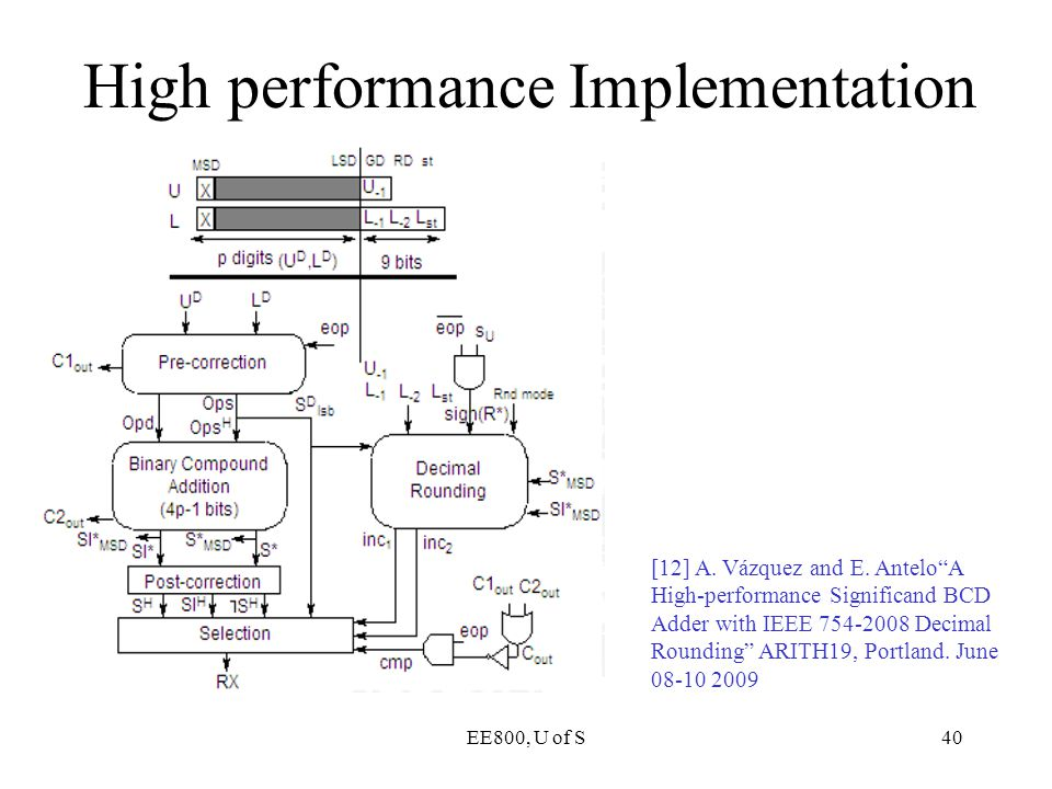 """EE800, U of S40 High performance Implementation [12] A. Vázquez and E. Antelo""""A High-performance Significand BCD Adder with IEEE 754-2008 Decimal Roun"""