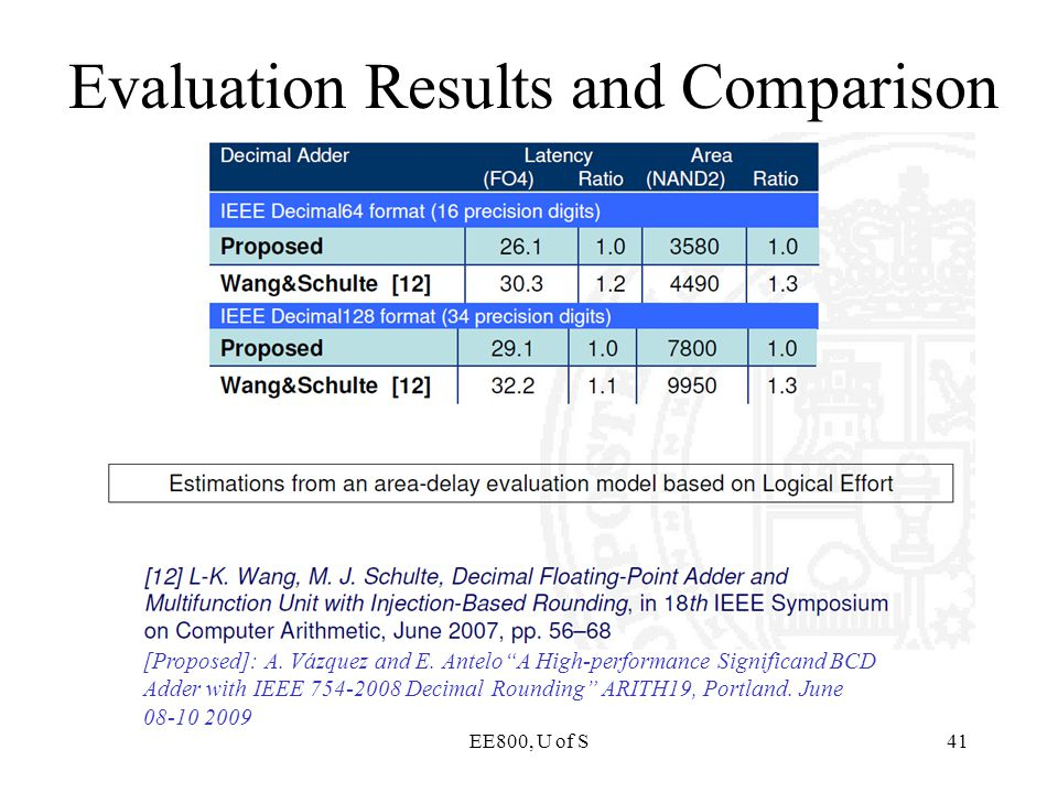 """EE800, U of S41 Evaluation Results and Comparison [Proposed]: A. Vázquez and E. Antelo""""A High-performance Significand BCD Adder with IEEE 754-2008 Dec"""