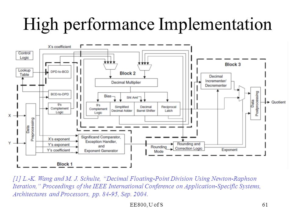 """EE800, U of S61 High performance Implementation [1] L.-K. Wang and M. J. Schulte, """"Decimal Floating-Point Division Using Newton-Raphson Iteration,"""" Pr"""