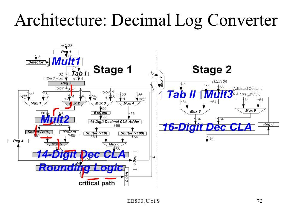 EE800, U of S72 Architecture: Decimal Log Converter