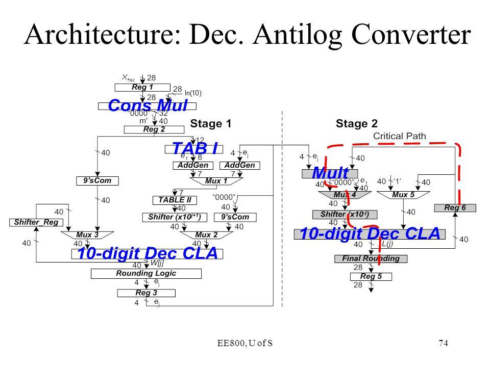 EE800, U of S74 Architecture: Dec. Antilog Converter