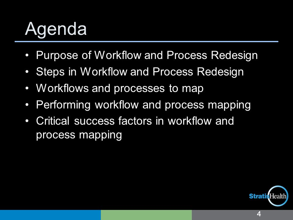 Agenda Purpose of Workflow and Process Redesign Steps in Workflow and Process Redesign Workflows and processes to map Performing workflow and process mapping Critical success factors in workflow and process mapping 4