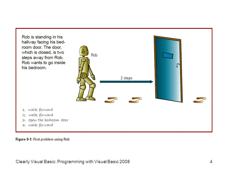 4Clearly Visual Basic: Programming with Visual Basic 2008