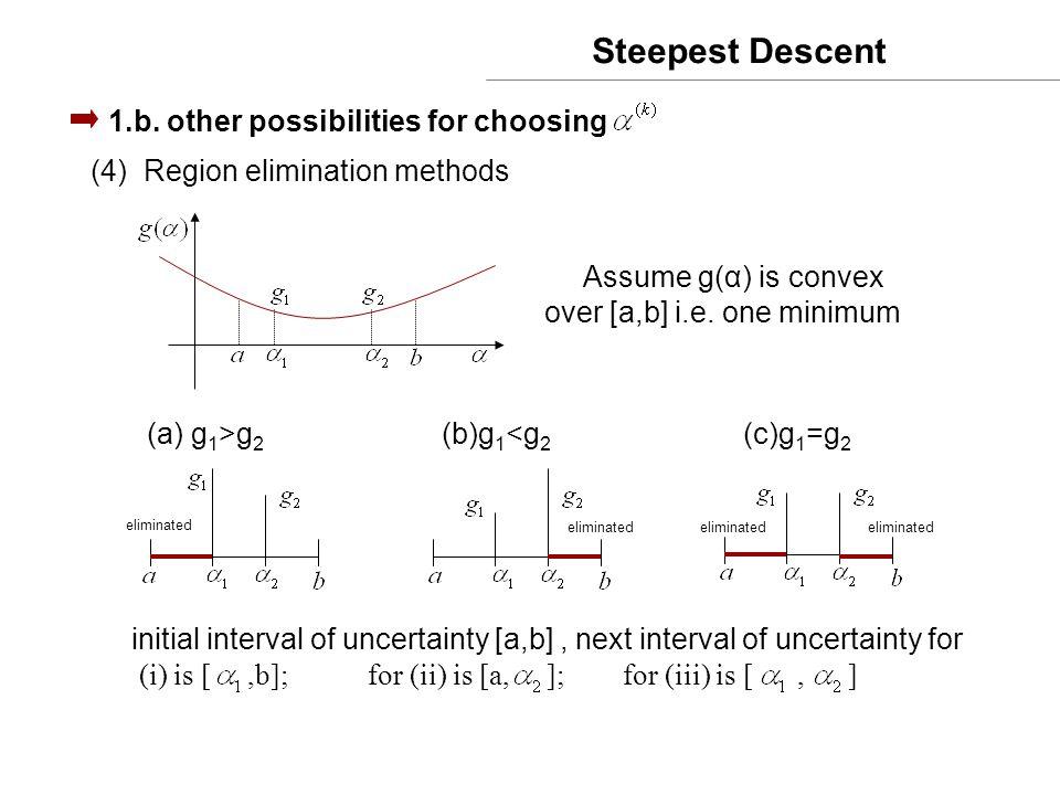 (4)Region elimination methods Assume g(α) is convex over [a,b] i.e. one minimum (a) g 1 >g 2 (b)g 1 <g 2 (c)g 1 =g 2 Steepest Descent 1.b. other possi