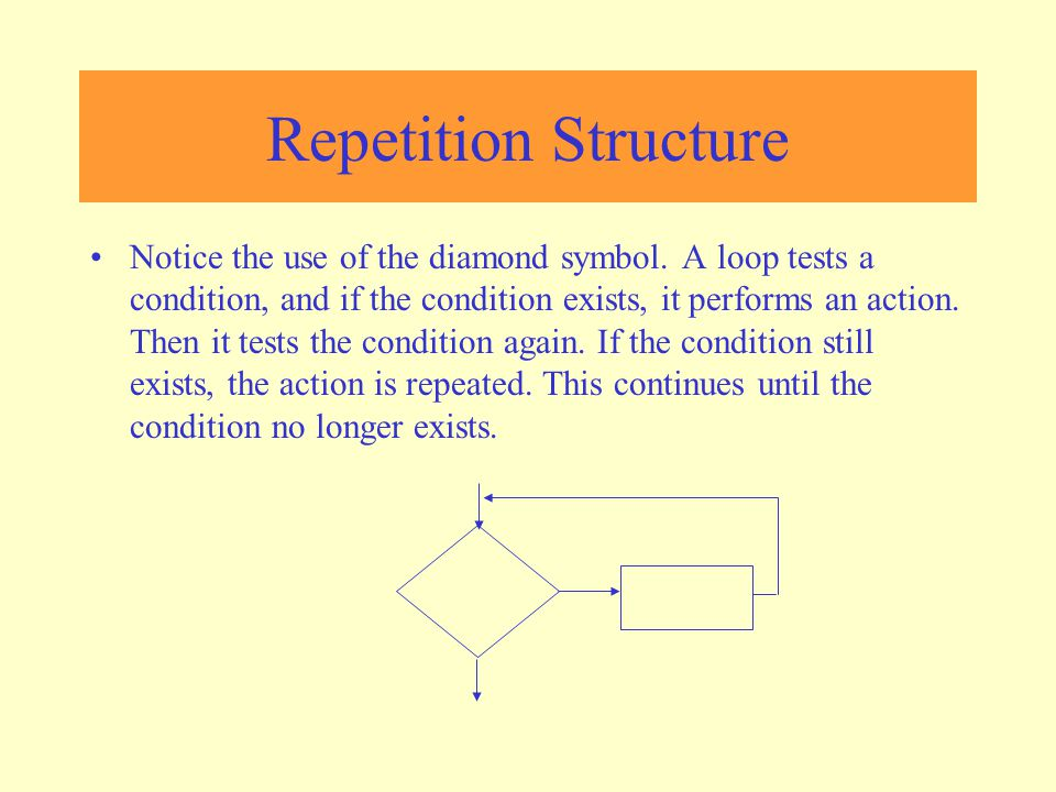 Repetition Structure In the flowchart segment, the question is x < y? is asked.