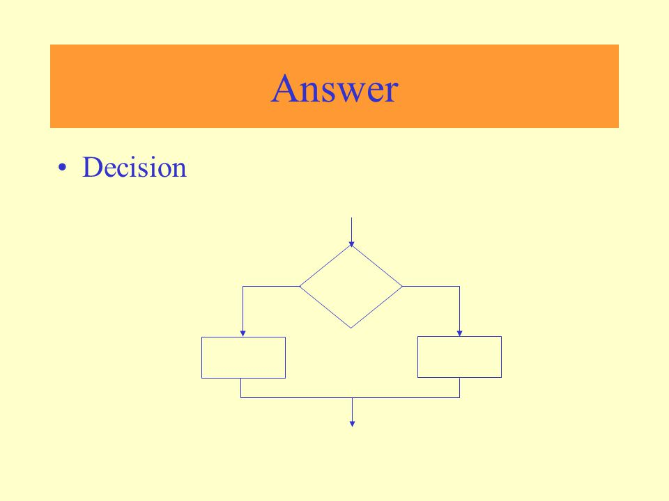 Answer Decision