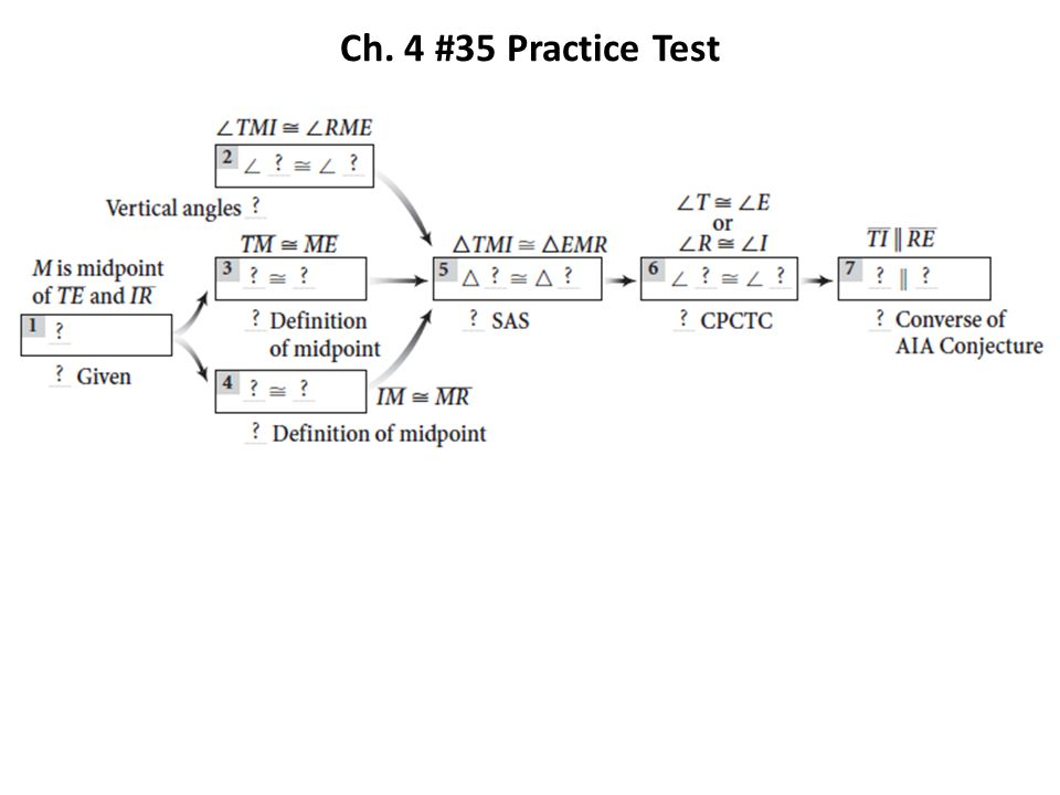 Ch. 4 #35 Practice Test
