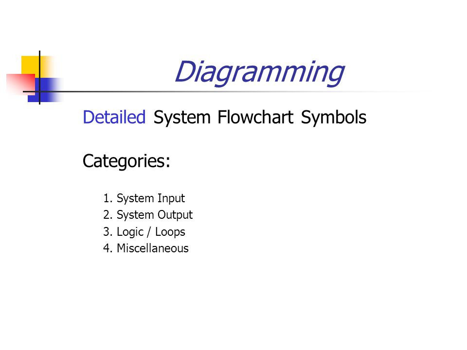 Diagramming  Detailed System Flowchart Symbols Categories:  1.