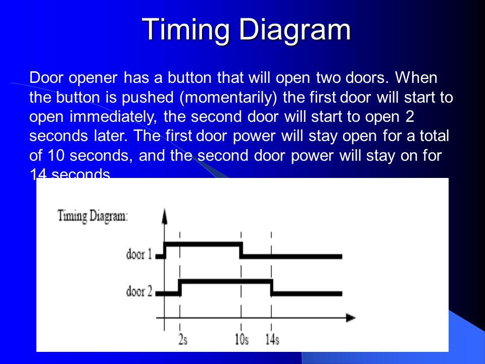 Timing Diagram Door opener has a button that will open two doors.