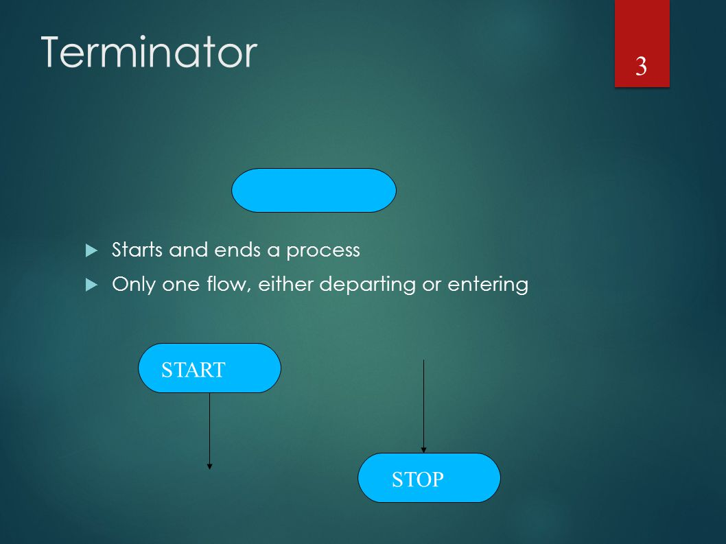 Terminator  Starts and ends a process  Only one flow, either departing or entering START STOP 3