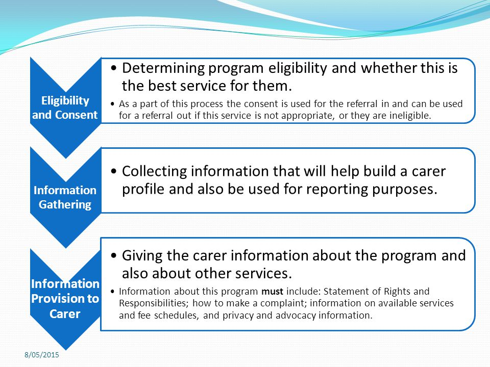 Eligibility and Consent Determining program eligibility and whether this is the best service for them.