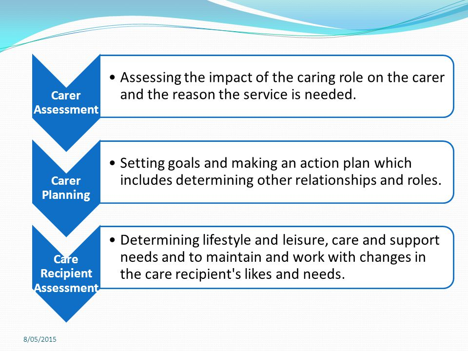 Carer Assessment Assessing the impact of the caring role on the carer and the reason the service is needed.