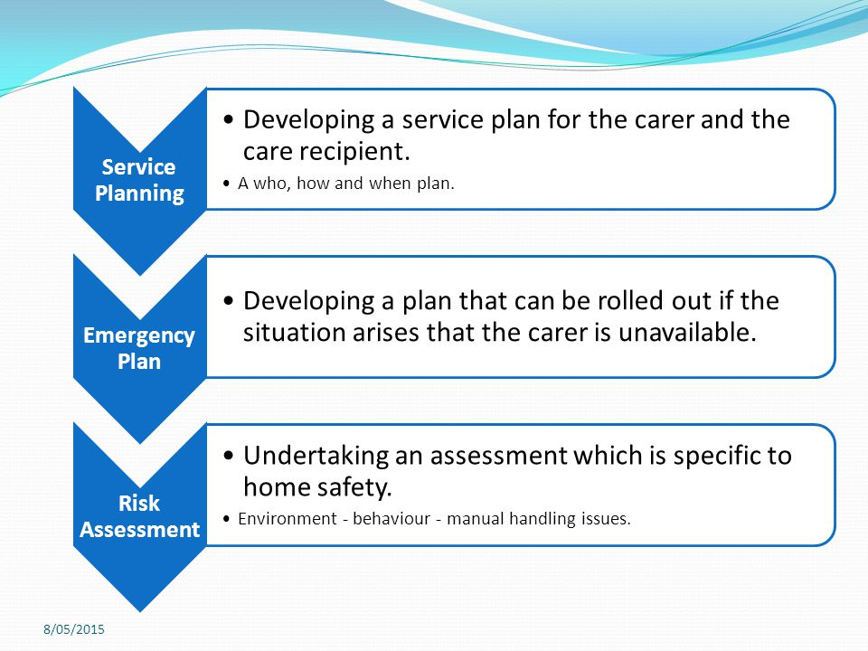 8/05/2015 Service Planning Developing a service plan for the carer and the care recipient.