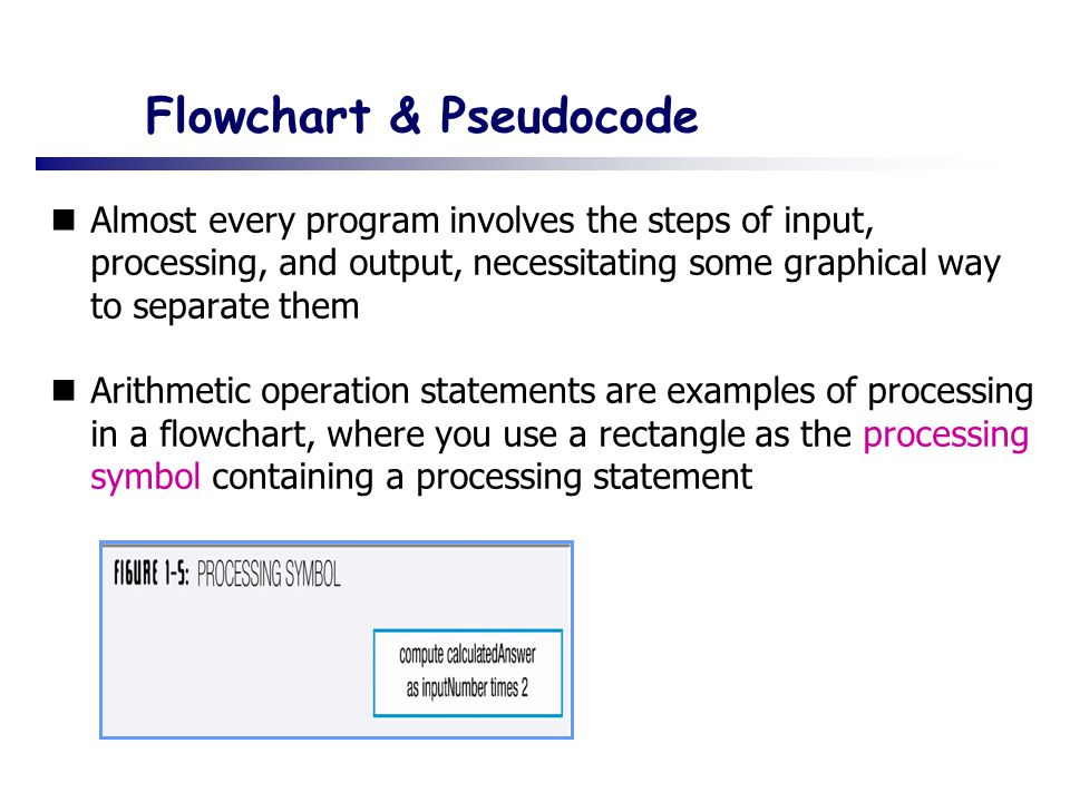 Flowchart & Pseudocode Almost every program involves the steps of input, processing, and output, necessitating some graphical way to separate them Arithmetic operation statements are examples of processing in a flowchart, where you use a rectangle as the processing symbol containing a processing statement