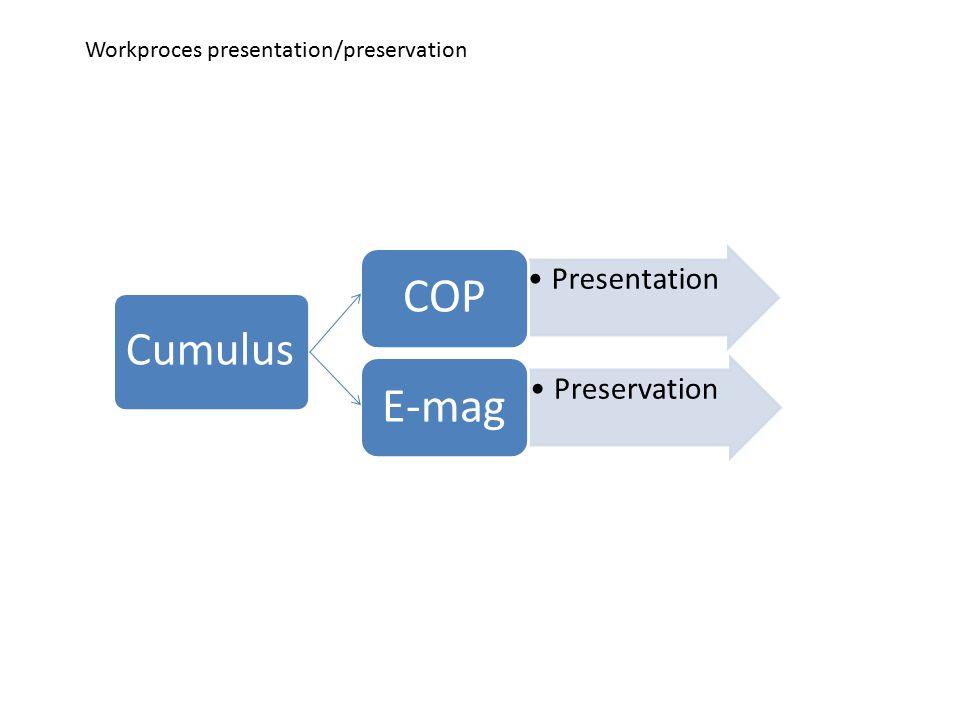 Workproces presentation/preservation Presentation COP Preservation E-mag Cumulus