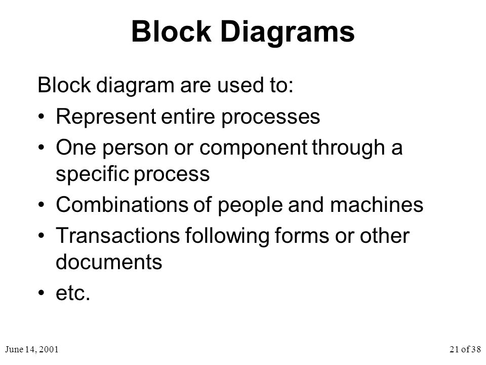 June 14, 200121 of 38 Block Diagrams Block diagram are used to: Represent entire processes One person or component through a specific process Combinations of people and machines Transactions following forms or other documents etc.