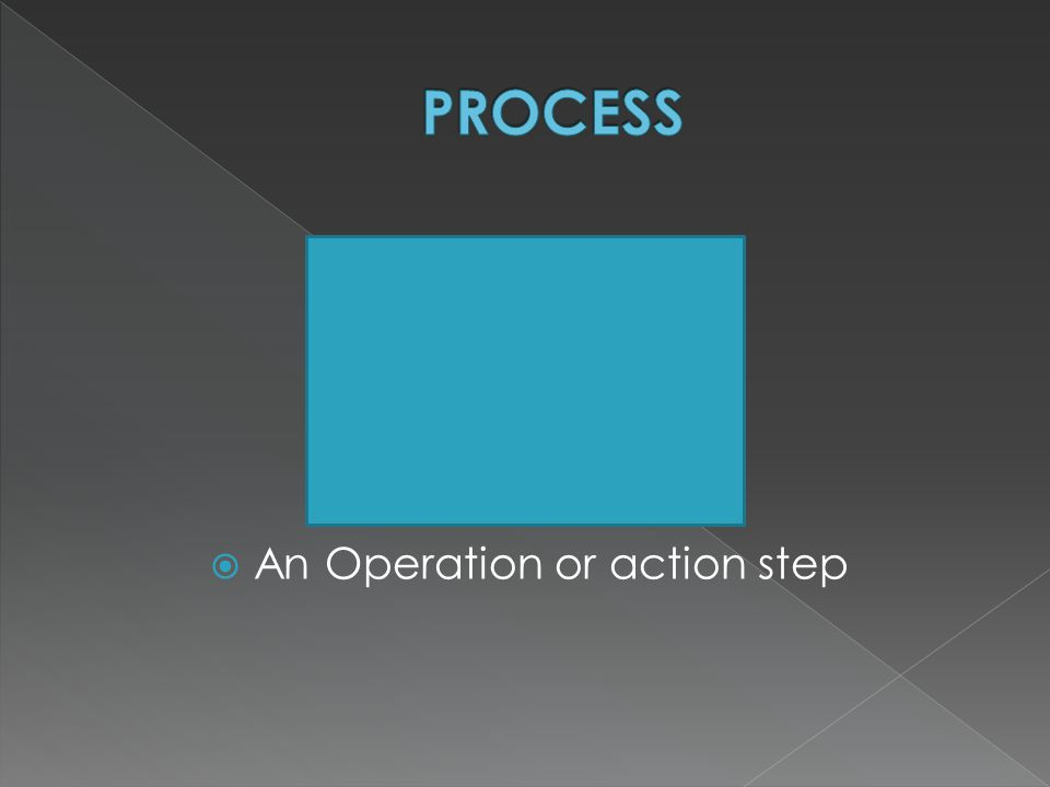  An Operation or action step