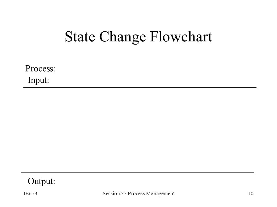 IE673Session 5 - Process Management10 State Change Flowchart Output: Process: Input: