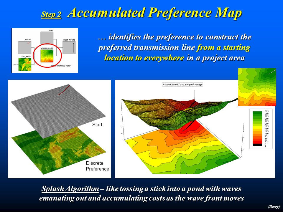 … identifies the relative preference of locating a transmission line at any location throughout a project area considering multiple criteria Step 1 Discrete Preference Map (Berry) AVOID Least Preferred Most ATTRACT …average of the four individual preference maps for overall preference at each cell EXCLUDE (0)