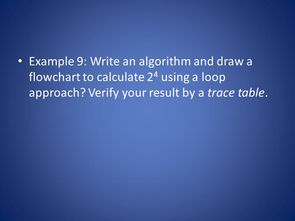 Algorithm: Step 1:Base  2 Step 2: Power  4 Step 3:Product  Base Step 4: Counter  1 Step 5:While Counter < Power Repeat Step 5 through step 7 Step 6: Product  Product * Base Step 7: Counter  Counter +1 Step 8: Print Product