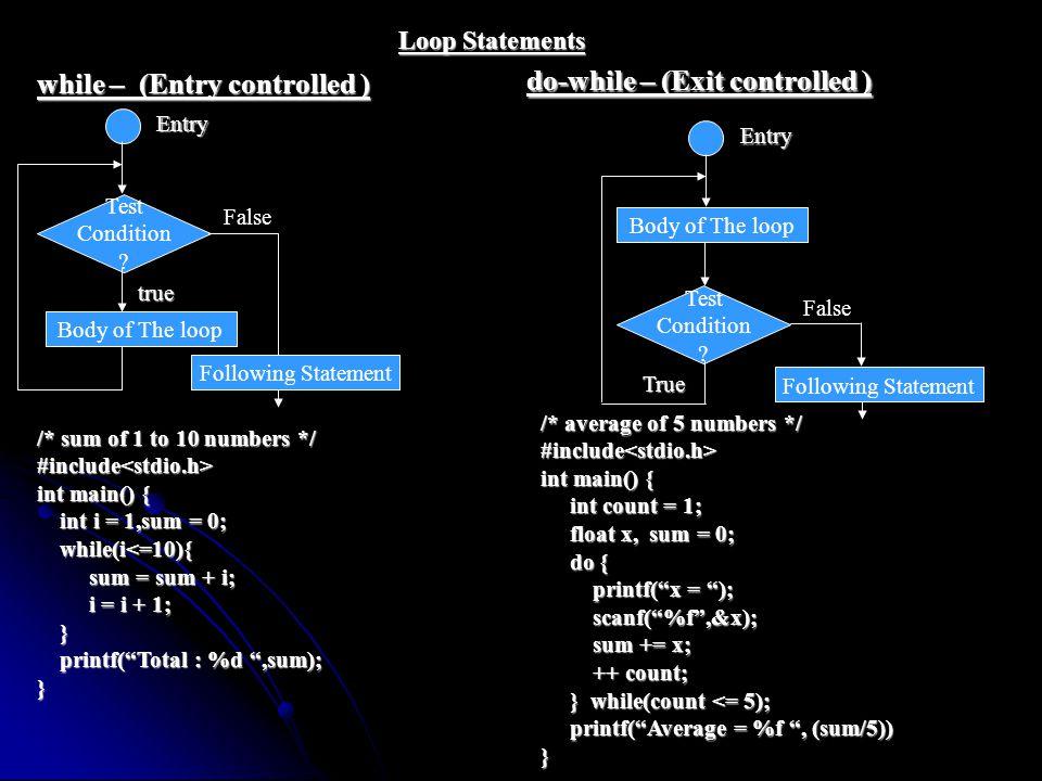 for -- Statement Initialization Statement Increment Statement Test Condition .
