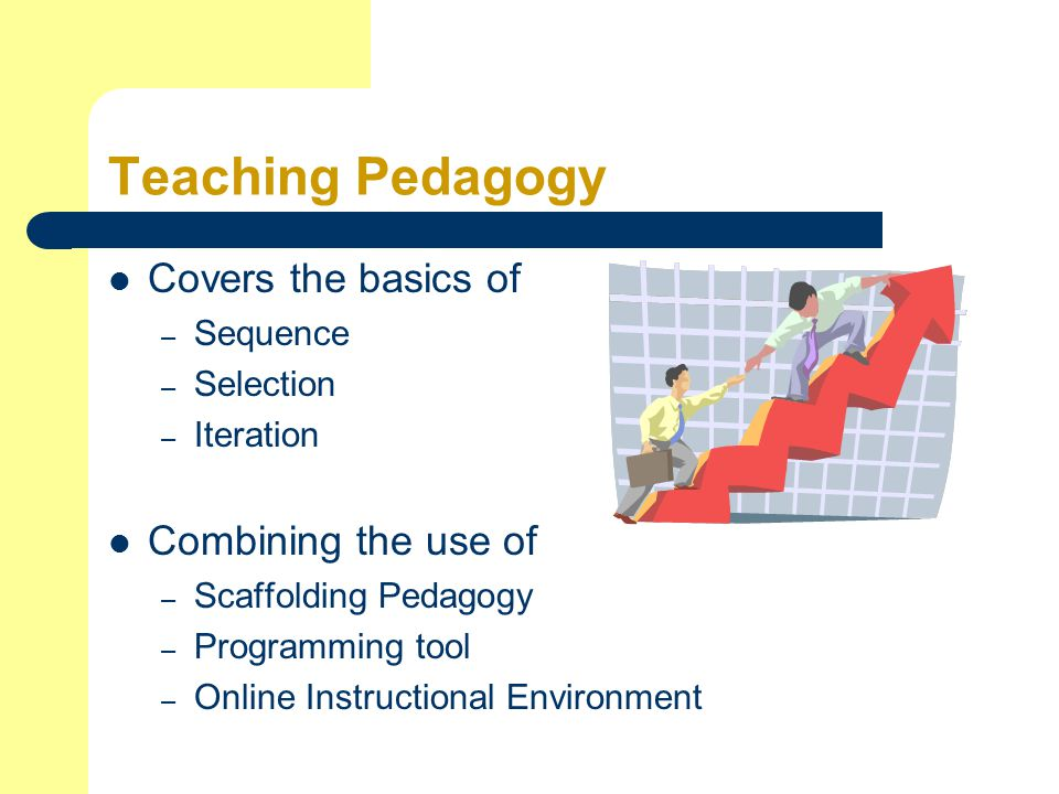 Teaching Pedagogy Covers the basics of – Sequence – Selection – Iteration Combining the use of – Scaffolding Pedagogy – Programming tool – Online Instructional Environment