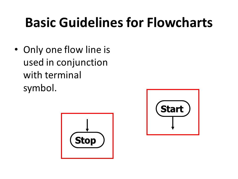 Basic Guidelines for Flowcharts Only one flow line is used in conjunction with terminal symbol. Stop Start