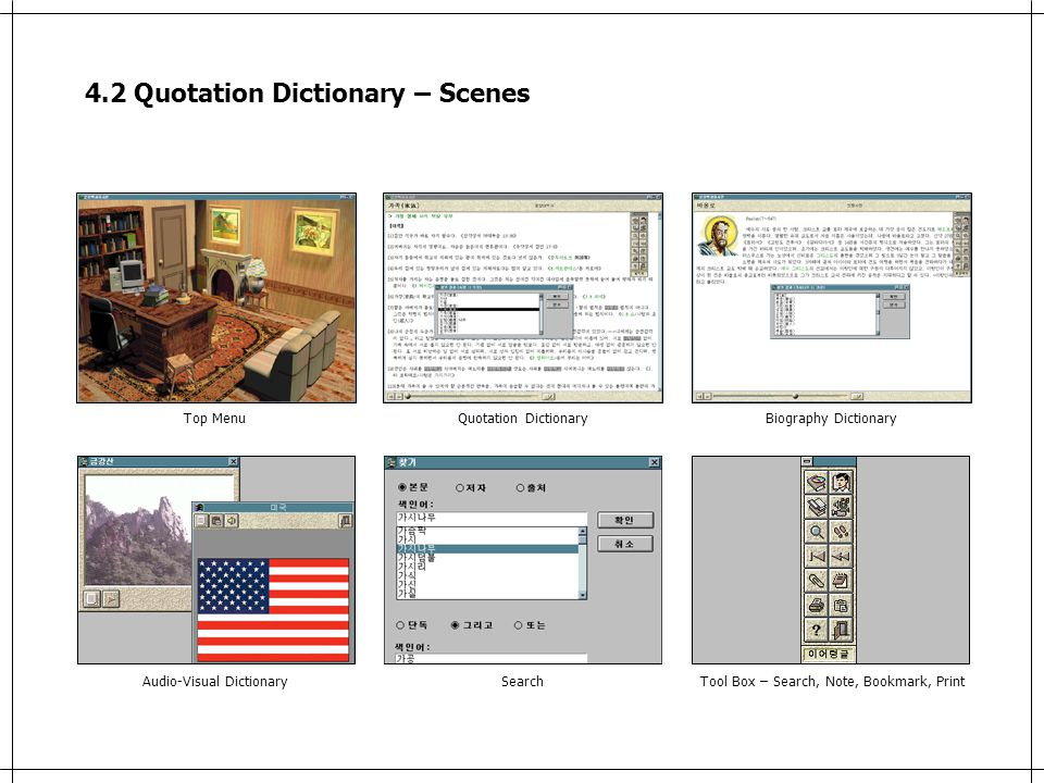 4.2 Quotation Dictionary – Scenes Top MenuQuotation DictionaryBiography Dictionary Audio-Visual DictionarySearchTool Box – Search, Note, Bookmark, Print