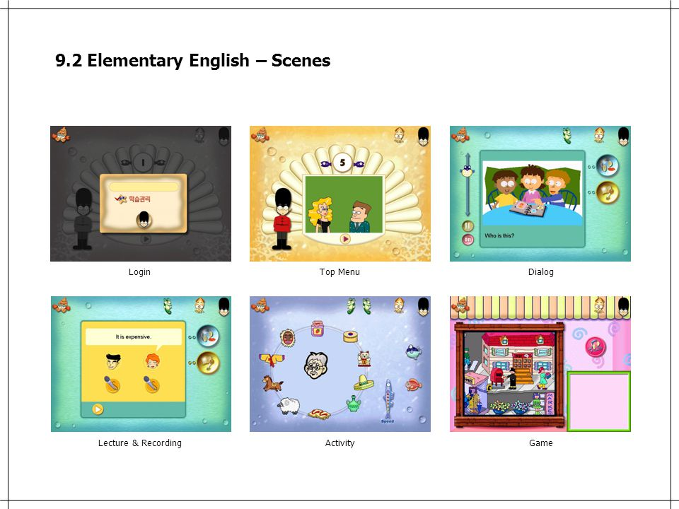 9.2 Elementary English – Scenes LoginTop MenuDialog Lecture & RecordingActivityGame